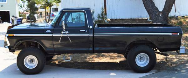 Top Tips For Giving Your Car A Spring Clean ...  |Clean Black Truck